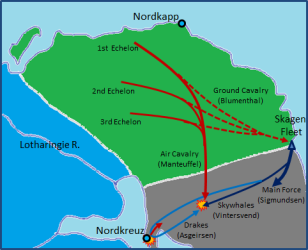 Battle of Nordkreuz